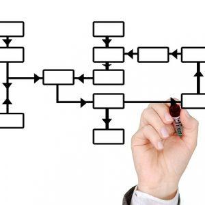 Diseño y Reingeniería de Procesos